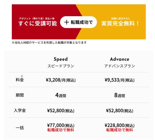 侍エンジニア塾の転職コース料金