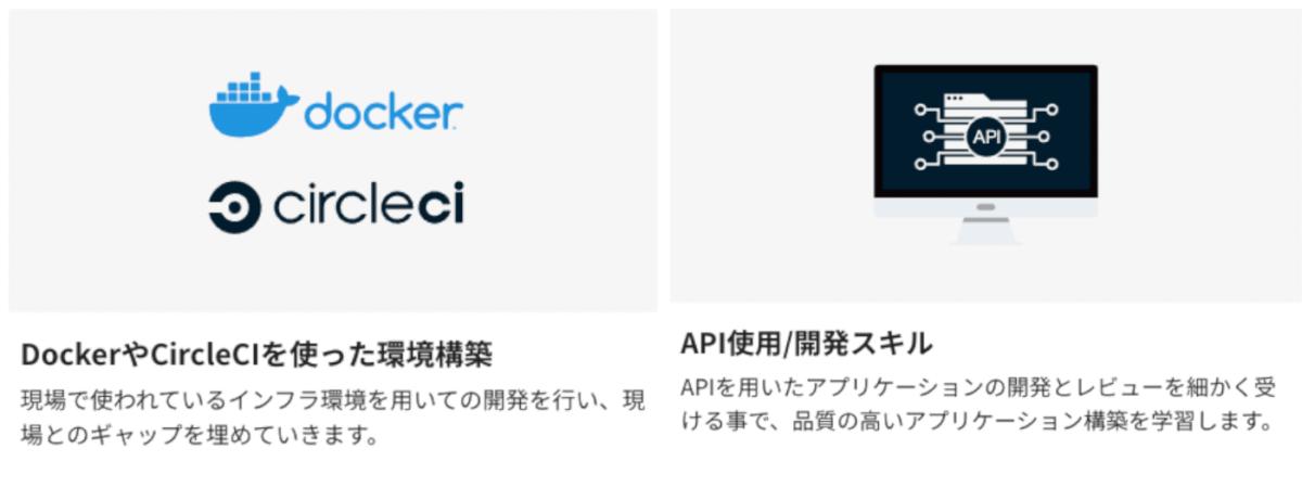 DockerとCircleCIとAPI