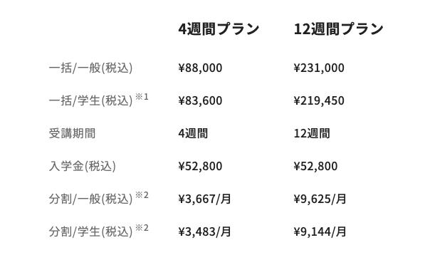 侍エンジニアのWebデザインコース料金