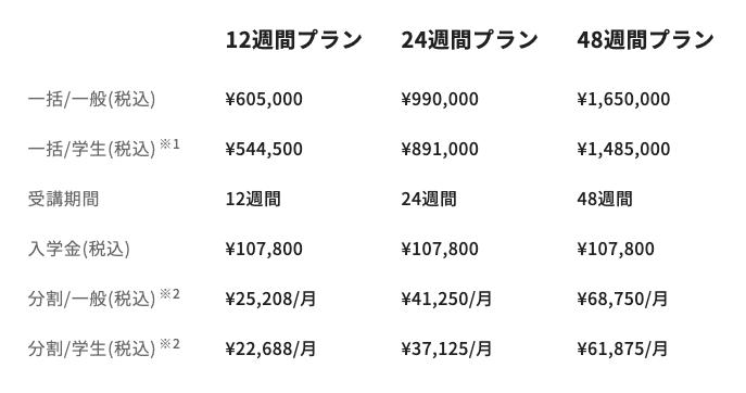 侍エンジニア塾のフリーランスコース料金