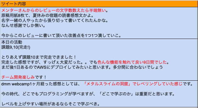 DMM WEBCAMP感想