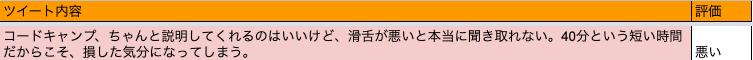 CodeCamp 悪い