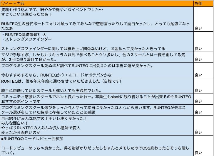 RUNTEQ評判・口コミ