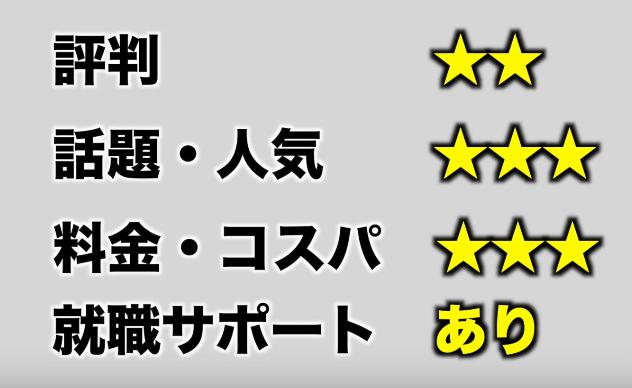 侍エンジニア塾 評価