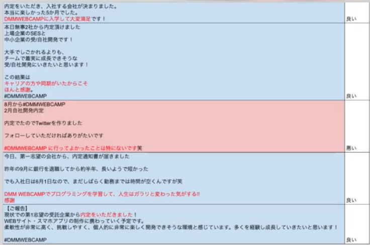 DMM WEBCAMP 内定 評判