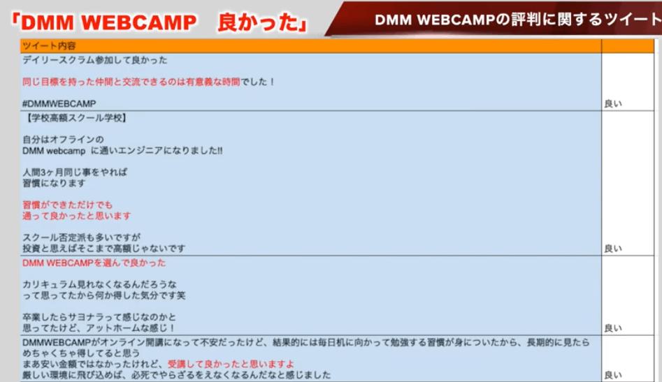 DMM WEBCAMP 良かった