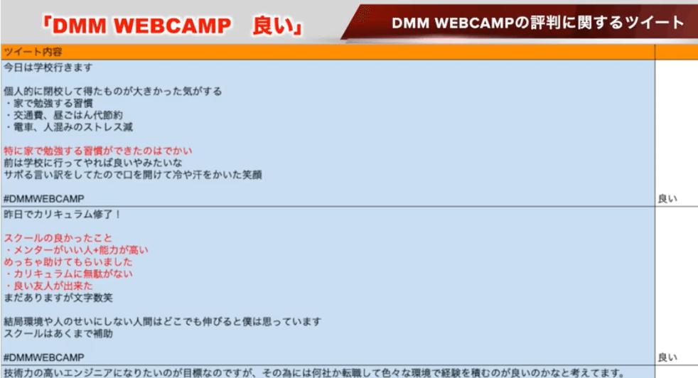 DMM WEBCAMP 良い