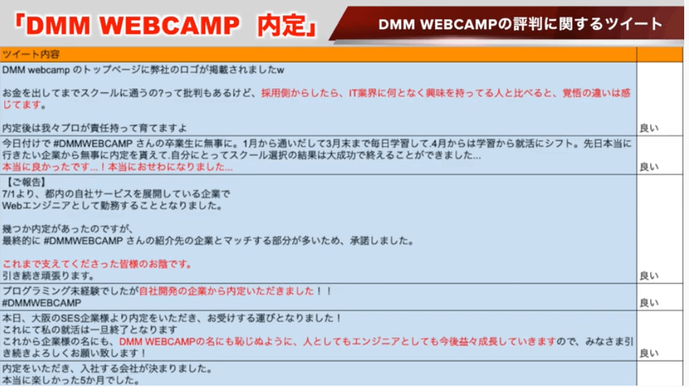 DMM WEBCAMP 内定