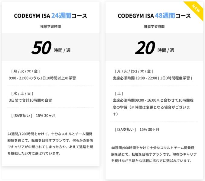 コードジムISAのコース