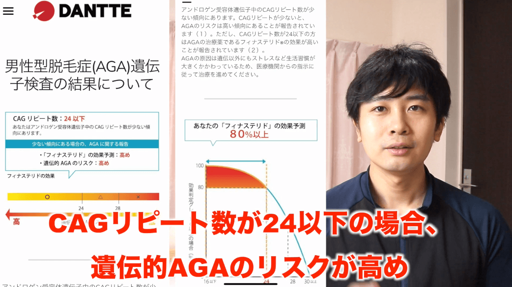 CAGリピート数