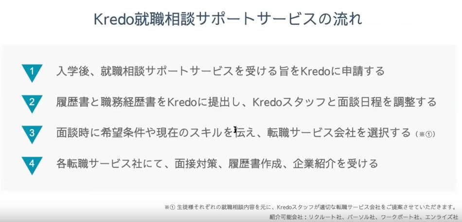 Kredo就職相談サポートサービス