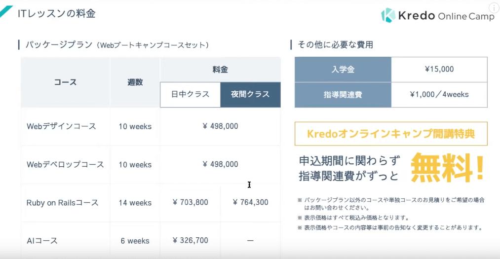KredoのITレッスン料金
